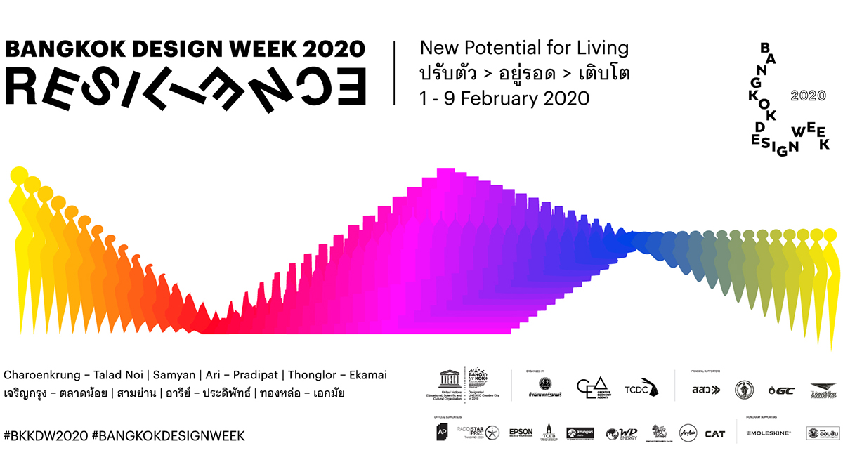 TJJS Bangkok design week 2020